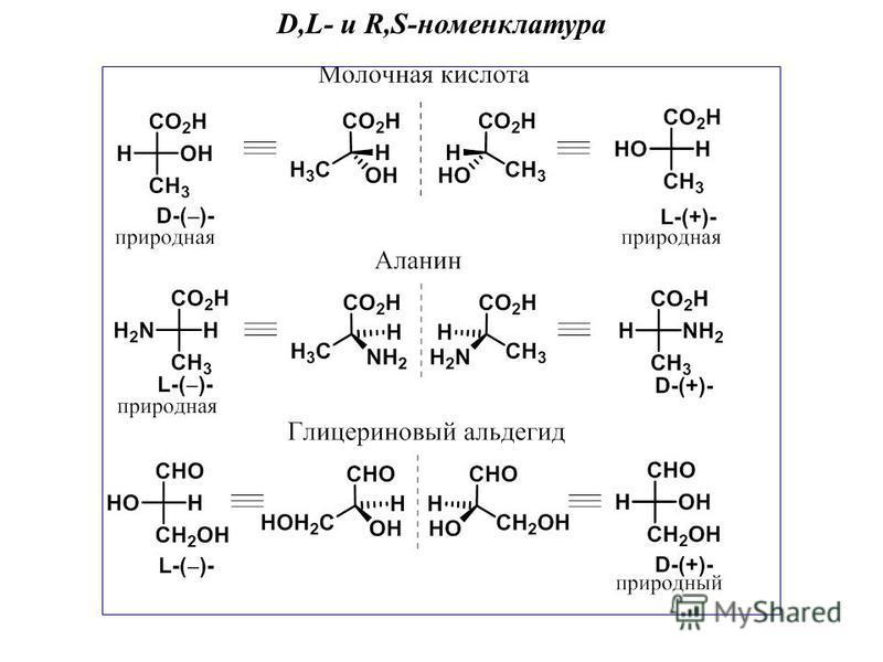 D,L- и R,S-номенклатура