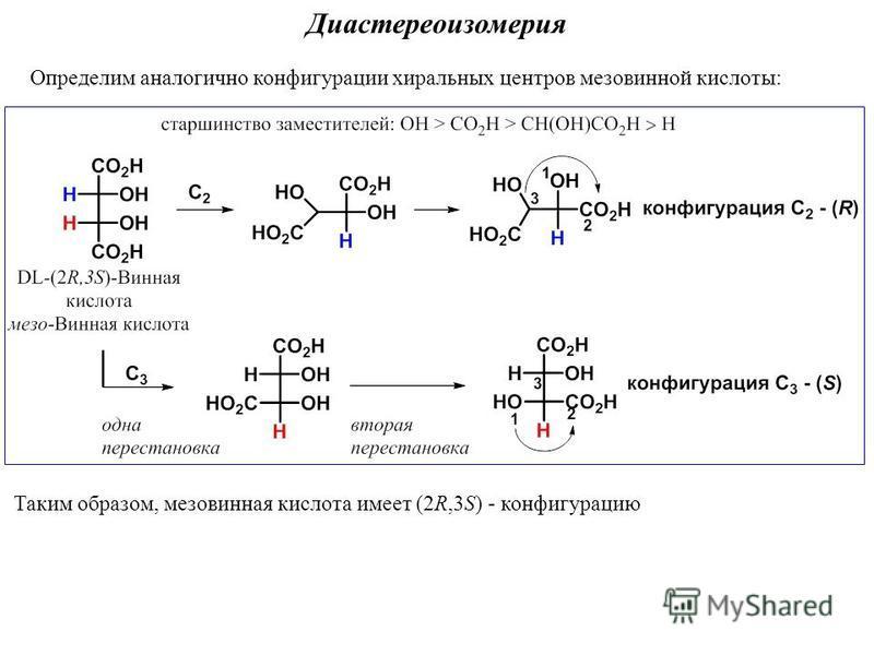 Определим аналогично конфигурации хиральных центров мезовинной кислоты: Таким образом, мезовинная кислота имеет (2R,3S) - конфигурацию Диастереоизомерия
