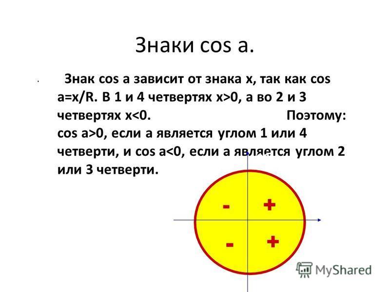 Знаки cos a. Знак cos a зависит от знака x, так как cos a=x/R. В 1 и 4 четвертях x>0, а во 2 и 3 четвертях x 0, если а является углом 1 или 4 четверти, и cos a<0, если а является углом 2 или 3 четверти. 270 90 -+ - + 180360 0