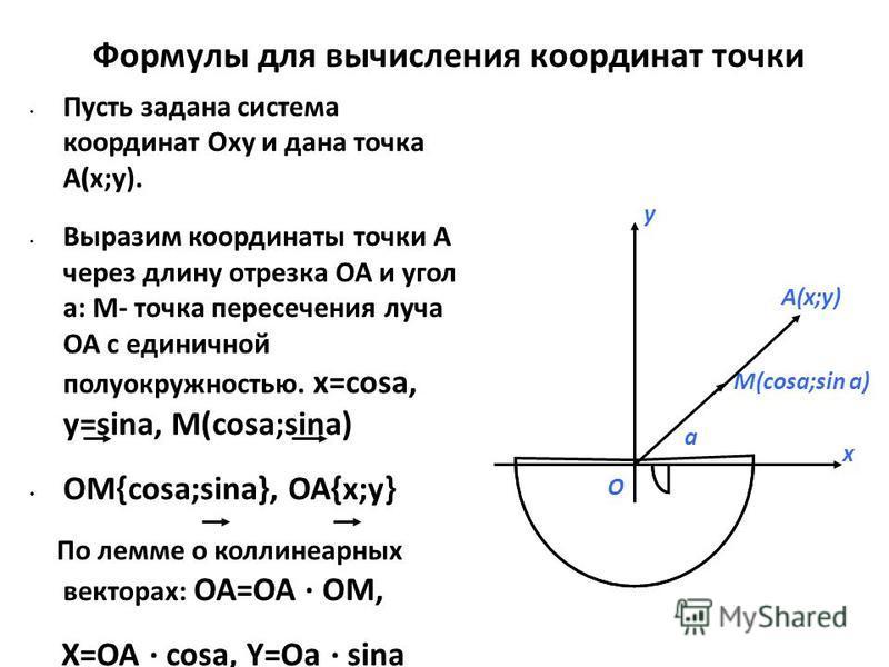 Формулы для вычисления координат точки Пусть задана система координат Oxy и дана точка А(x;y). Выразим координаты точки А через длину отрезка ОА и угол a: М- точка пересечения луча ОА с единичной полуокружностью. x=cosa, y=sina, М(cosa;sina) ОМ{cosa;