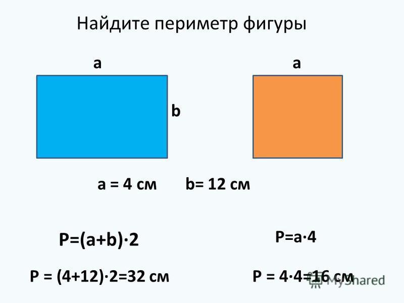 Найдите периметр фигуры a a b a = 4 см b= 12 см P=(a+b)2 P=a4 Р = (4+12)2=32 см Р = 44=16 см