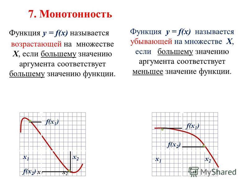 7. Монотонность Функция у = f(х) называется возрастающей на множестве Х, если большему значению аргумента соответствует большему значению функции. Функция у = f(х) называется убывающей на множестве Х, если большему значению аргумента соответствует ме