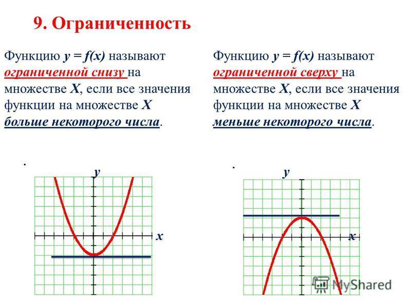9. Ограниченность Функцию у = f(х) называют ограниченной снизу на множестве Х, если все значения функции на множестве Х больше некоторого числа. Функцию у = f(х) называют ограниченной сверху на множестве Х, если все значения функции на множестве Х ме