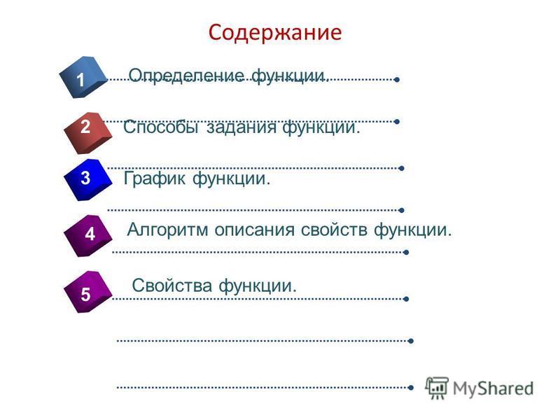 Cодержание 4 Определение функции. 1 2 5 Способы задания функции. График функции. Алгоритм описания свойств функции. Свойства функции. 33