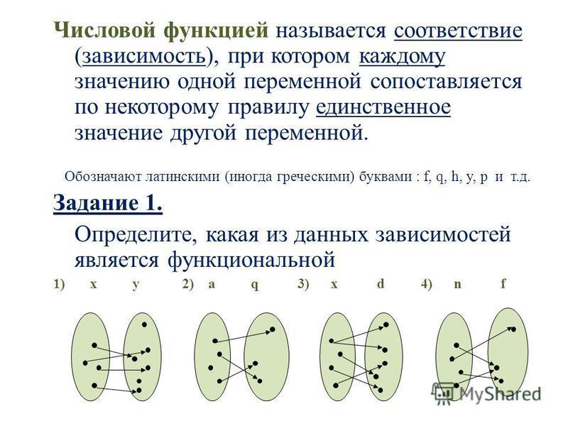 Числовой функцией называется соответствие (зависимость), при котором каждому значению одной переменной сопоставляется по некоторому правилу единственное значение другой переменной. Обозначают латинскими (иногда греческими) буквами : f, q, h, y, p и т