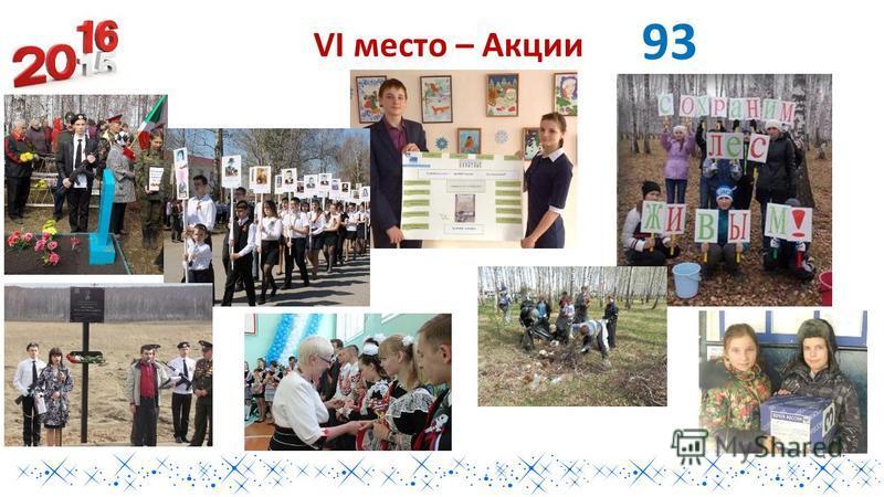 VI место – Акции 93