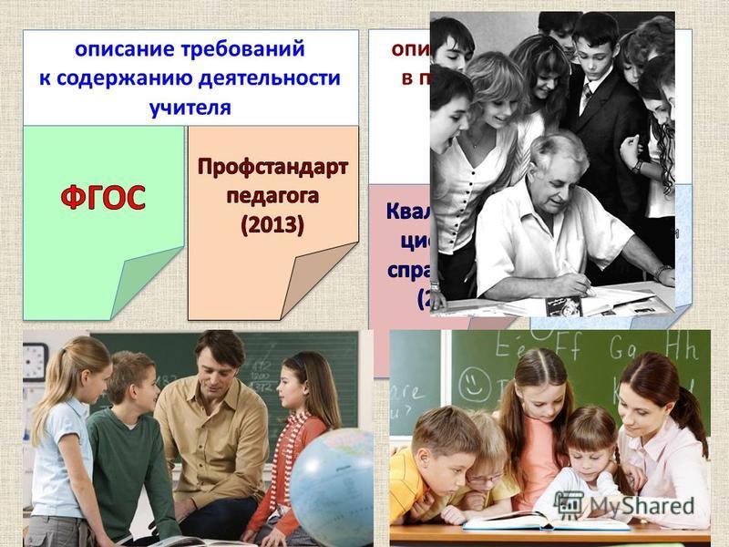 описание требований к содержанию деятельности учителя описание правового поля, в пространстве которого реализует свою деятельность учитель