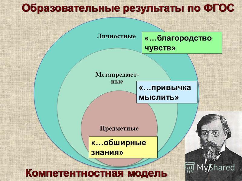 Личностные Метапредмет- ные Предметные «…обширные знания» «…привычка мыслить» «…благородство чувств»