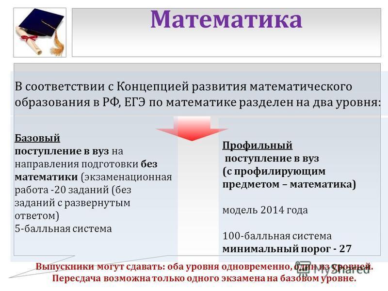 Математика В соответствии с Концепцией развития математического образования в РФ, ЕГЭ по математике разделен на два уровня: Базовый поступление в вуз на направления подготовки без математики (экзаменационная работа -20 заданий (без заданий с разверну