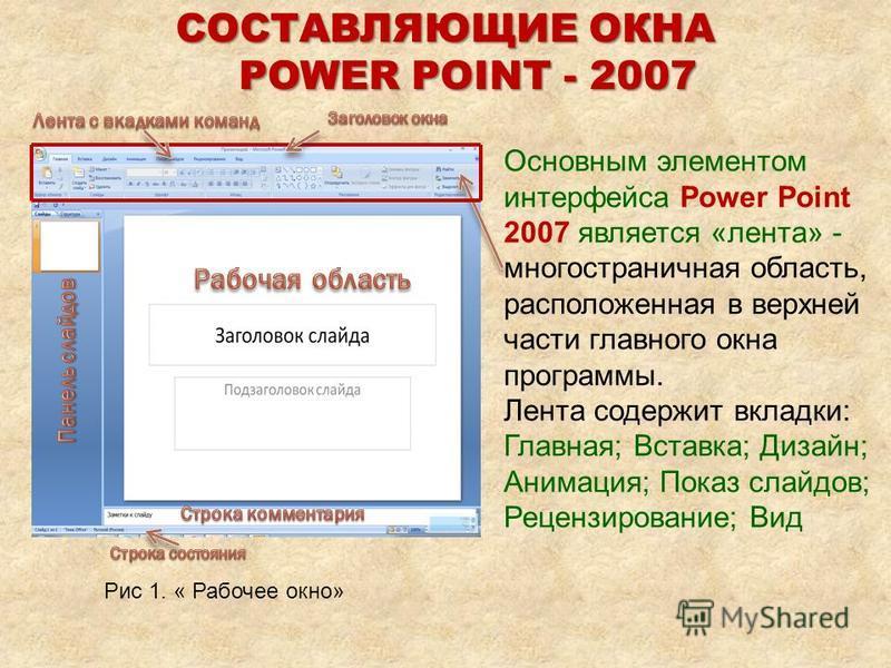 СОСТАВЛЯЮЩИЕ ОКНА POWER POINT - 2007 Основным элементом интерфейса Power Point 2007 является «лента» - многостраничная область, расположенная в верхней части главного окна программы. Лента содержит вкладки: Главная; Вставка; Дизайн; Анимация; Показ с