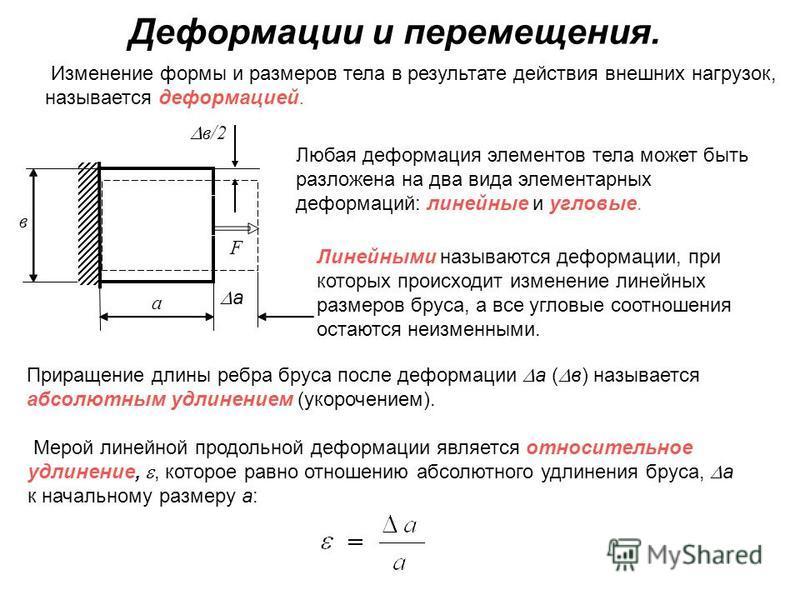 Деформации и перемещения. a а в F Изменение формы и размеров тела в результате действия внешних нагрузок, называется деформацией. Любая деформация элементов тела может быть разложена на два вида элементарных деформаций: линейные и угловые. Приращение