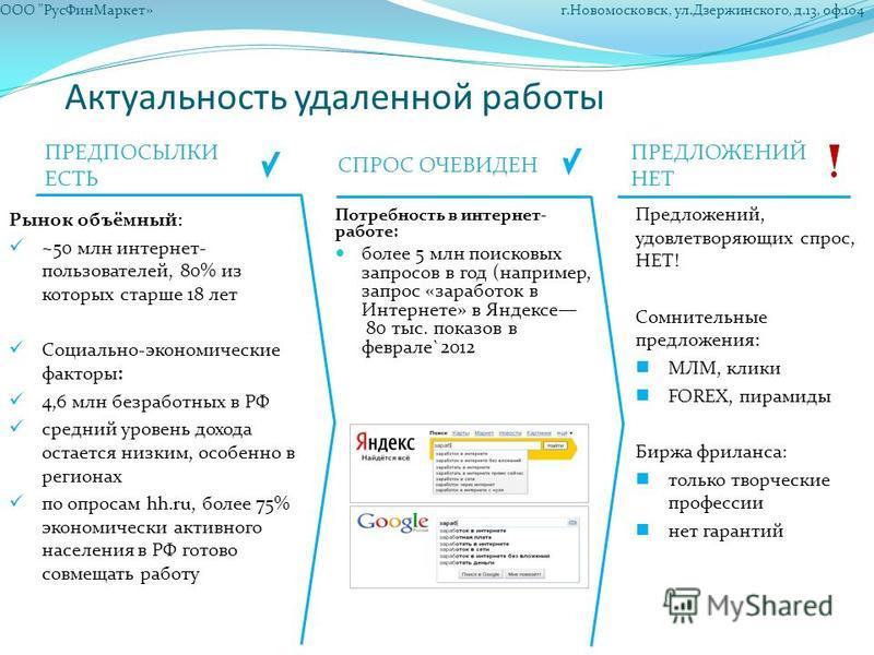 Актуальность удаленной работы Потребность в интернет- работе: более 5 млн поисковых запросов в год (например, запрос «заработок в Интернете» в Яндексе 80 тыс. показов в феврале`2012 Рынок объёмный: ~50 млн интернет- пользователей, 80% из которых стар