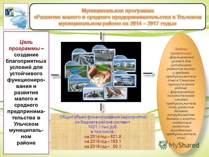 Общий объем финансирования мероприятий из бюджета района составит 1021,1 тыс.руб. в том числе; на 2014 год – 621,8 на 2015 год – 163,1 на 2016 год – 50,1 Задачи программы: - формирование условий для устойчивого развития малого и среднего предпринимат
