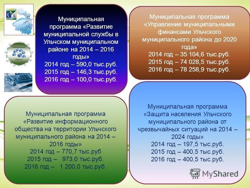 Муниципальная программа «Развитие информационного общества на территории Ульчского муниципального района на 2014 – 2016 годы» 2014 год – 770,7 тыс.руб 2015 год – 973,0 тыс.руб. 2016 год – 1 200,0 тыс.руб. Муниципальная программа «Защита населения Уль