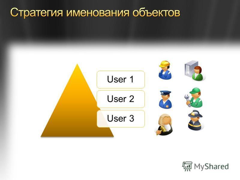User 1User 2User 3