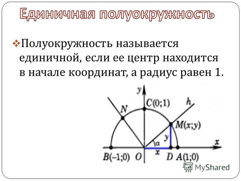 Полуокружность называется единичной, если ее центр находится в начале координат, а радиус равен 1.