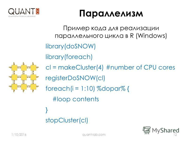 Параллелизм 1/10/201612quant-lab.com Пример кода для реализации пароляельного цикла в R (Windows) library(doSNOW) library(foreach) cl = makeCluster(4) #number of CPU cores registerDoSNOW(cl) foreach(i = 1:10) %dopar% { #loop contents } stopCluster(cl