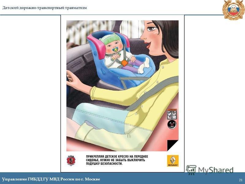 21 Управление ГИБДД ГУ МВД России по г. Москве Детский дорожно-транспортный травматизм