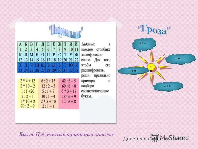 Колле П.А.учитель начальных классов Донецкая гимназия 92 1010 1010 … + 4 6 + … … + 9 … + …