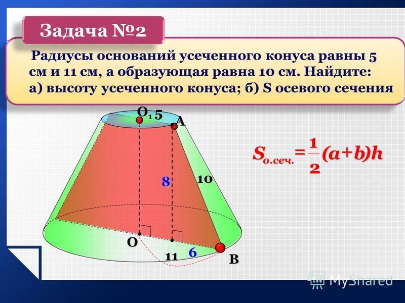 О O1O1O1O1 11 5 10AB 5 6 8 )h( 2 1 о.сеч. baS += Радиусы оснований усеченного конуса равны 5 см и 11 см, а образующая равна 10 см. Найдите: а) высоту усеченного конуса; б) S осевого сечения Задача 2