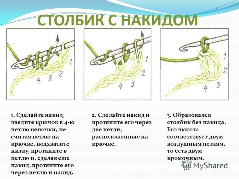 СТОЛБИК С НАКИДОМ 1. Сделайте накид, введите крючок в 4-ю петлю цепочки, не считая петлю на крючке, подхватите нитку, протяните в петлю и, сделав еще накид, протяните его через петлю и накид. 2. Сделайте накид и протяните его через две петли, распол