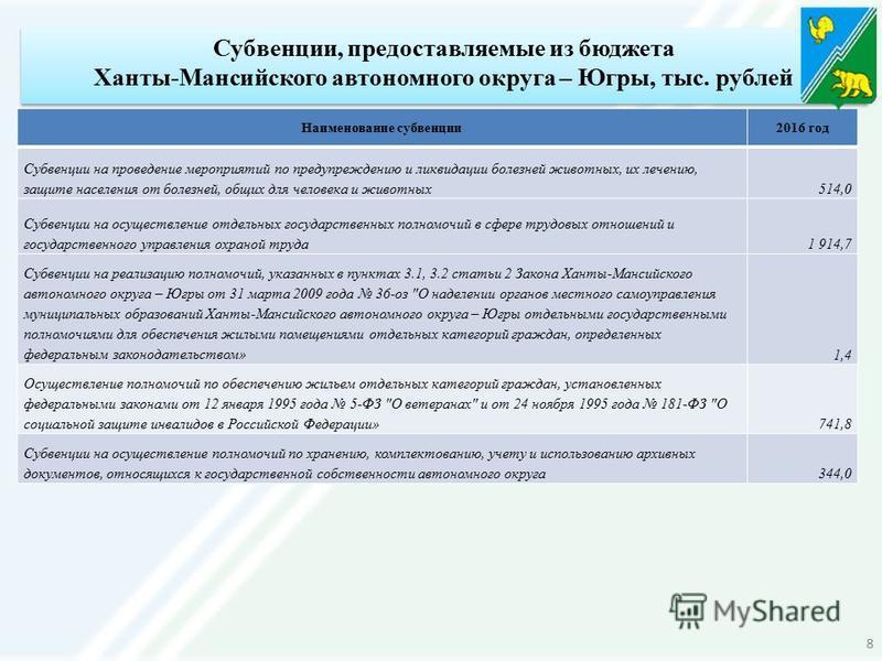 Субвенции, предоставляемые из бюджета Ханты-Мансийского автономного округа – Югры, тыс. рублей Наименование субвенции 2016 год Субвенции на проведение мероприятий по предупреждению и ликвидации болезней животных, их лечению, защите населения от болез