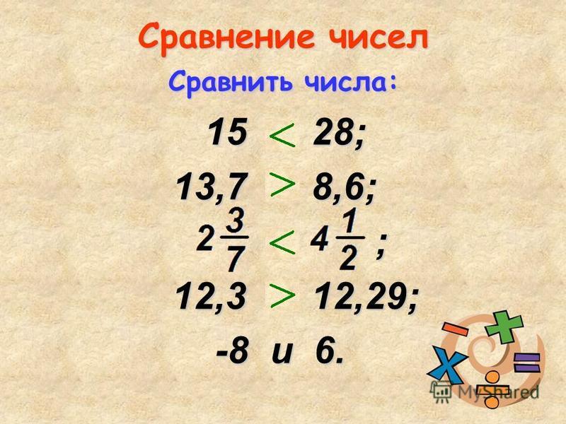 Сравнение чисел 15 и 28; 15 и 28; 13,7 и 8,6; и ; и ; 12,3 и 12,29; 12,3 и 12,29; -8 и 6. -8 и 6. Сравнить числа: