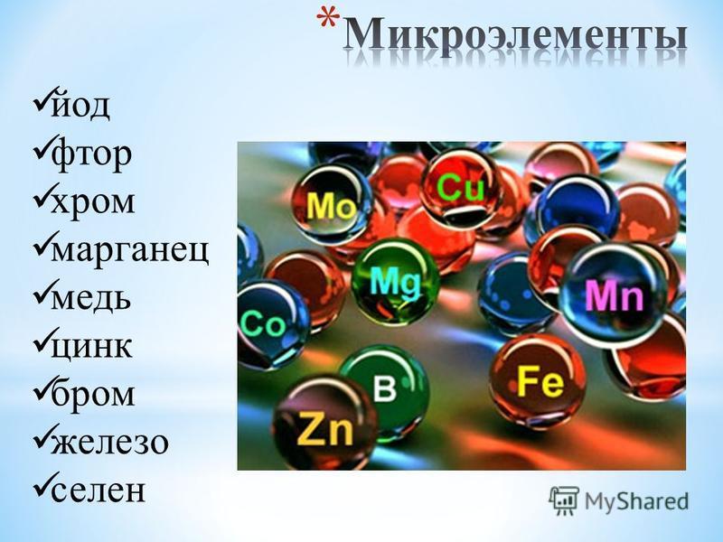 йод фтор хром марганец медь цинк бром железо селен