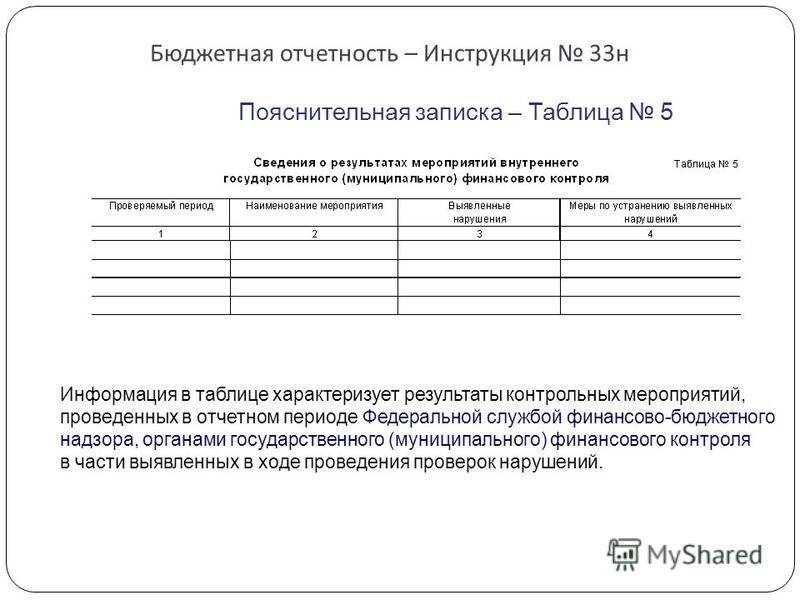Бюджетная отчетность – Инструкция 33 н Пояснительная записка – Таблица 5 Информация в таблице характеризует результаты контрольных мероприятий, проведенных в отчетном периоде Федеральной службой финансово-бюджетного надзора, органами государственного