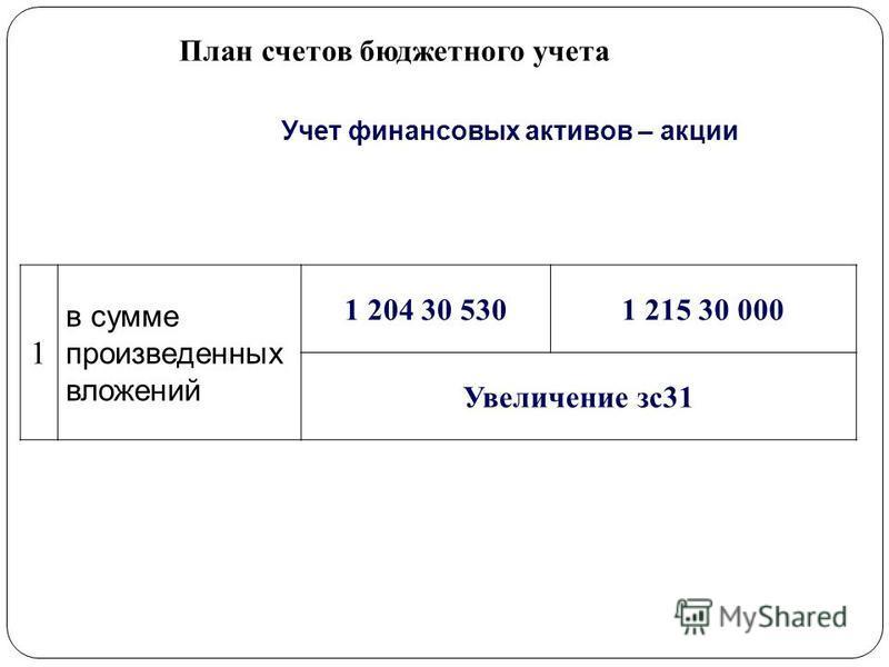 План счетов бюджетного учета Учет финансовых активов – акции 1 в сумме произведенных вложений 1 204 30 5301 215 30 000 Увеличение зс 31