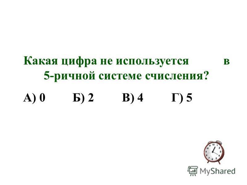 Какая из пиктограмм обозначает «Вставить из буфера обмена» А) Б) В) Г)