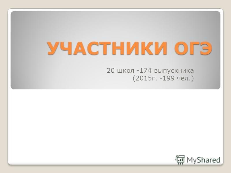 УЧАСТНИКИ ОГЭ 20 школ -174 выпускника (2015 г. -199 чел.)