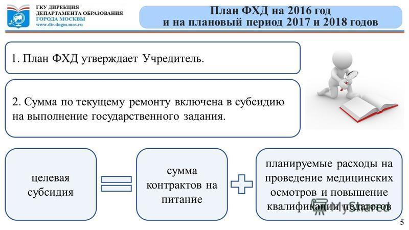 План ФХД на 2016 год и на плановый период 2017 и 2018 годов 2. Сумма по текущему ремонту включена в субсидию на выполнение государственного задания. 1. План ФХД утверждает Учредитель. 5 целевая субсидия сумма контрактов на питание планируемые расходы