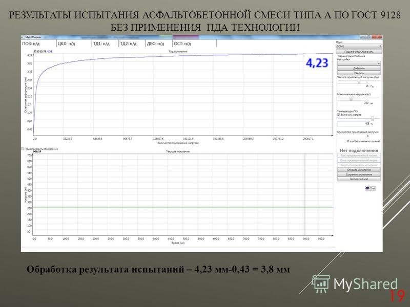 19 РЕЗУЛЬТАТЫ ИСПЫТАНИЯ АСФАЛЬТОБЕТОННОЙ СМЕСИ ТИПА А ПО ГОСТ 9128 БЕЗ ПРИМЕНЕНИЯ ПДА ТЕХНОЛОГИИ Обработка результата испытаний – 4,23 мм-0,43 = 3,8 мм
