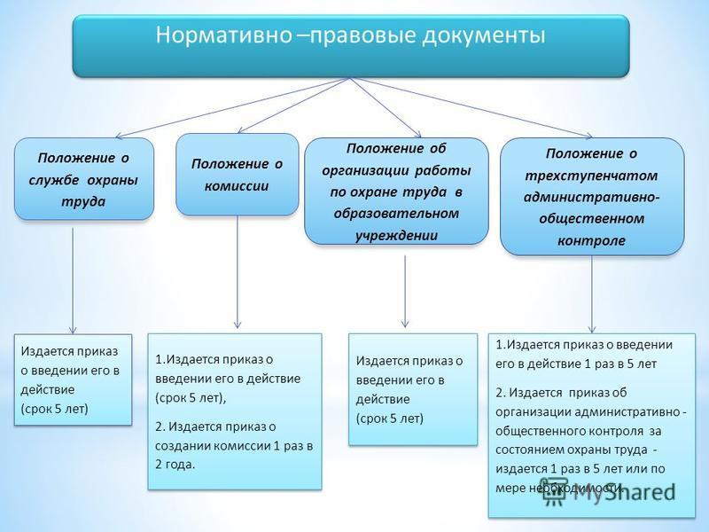 Комиссия по организации нового года на предприятии