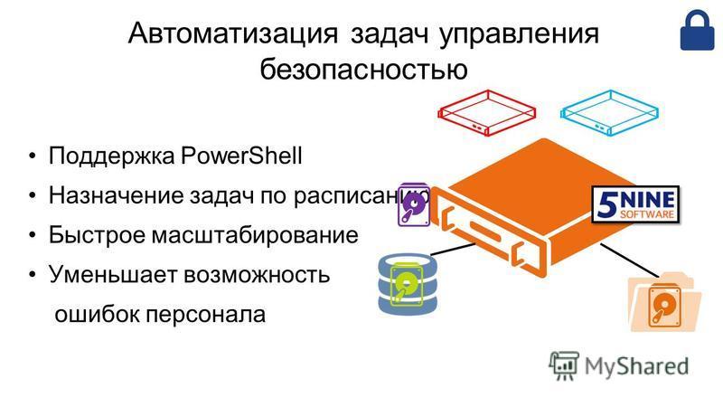 Автоматизация задач управления безопасностью Поддержка PowerShell Назначение задач по расписанию Быстрое масштабирование Уменьшает возможность ошибок персонала
