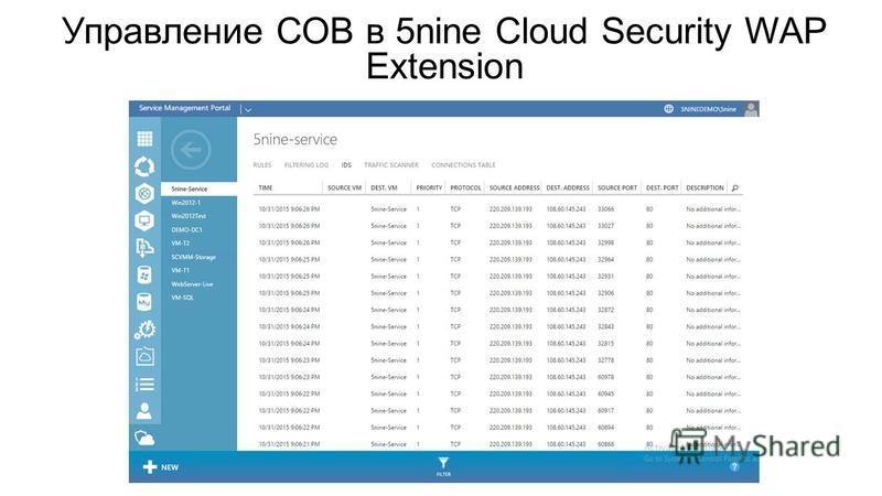 Управление СОВ в 5nine Cloud Security WAP Extension