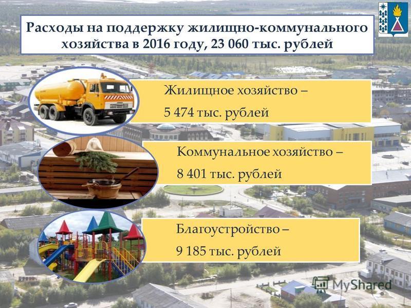 Расходы на поддержку жилищно-коммунального хозяйства в 2016 году, 23 060 тыс. рублей Жилищное хозяйство – 5 474 тыс. рублей Коммунальное хозяйство – 8 401 тыс. рублей Благоустройство – 9 185 тыс. рублей