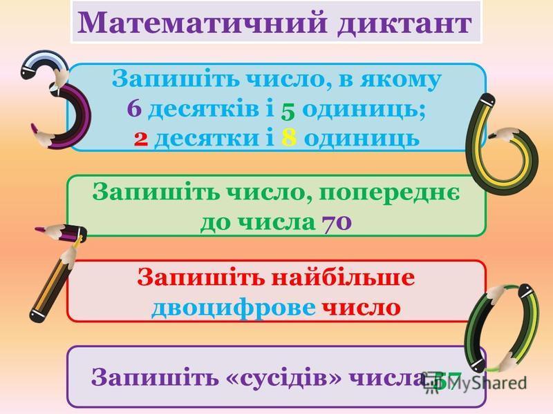 Математичний диктант Запишіть число, в якому 6 десятків і 5 одиниць; 2 десятки і 8 одиниць Запишіть число, попереднє до числа 70 Запишіть «сусідів» числа 57 Запишіть найбільше двоцифрове число