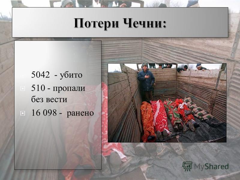 5042 - убито 510 - пропали без вести 16 098 - ранено 5042 - убито 510 - пропали без вести 16 098 - ранено