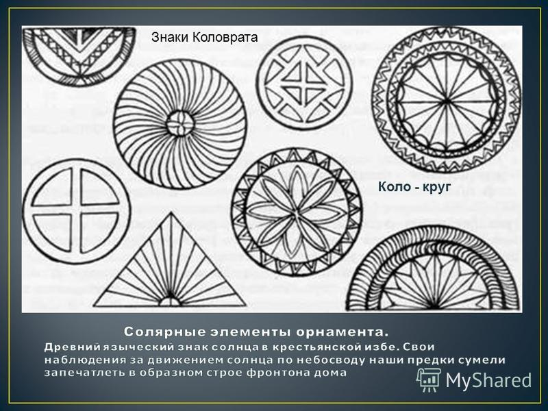 Коло - круг Знаки Коловрата