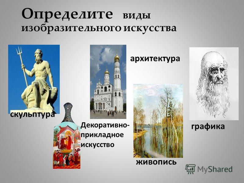 Определите виды изобразительного искусства графика живопись архитектура Декоративно- прикладное искусство скульптура