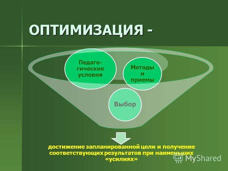 ОПТИМИЗАЦИЯ - достижение запланированной цели и получение соответствующих результатов при наименьших «усилиях» Выбор Педаго- гические условия Методы и приемы
