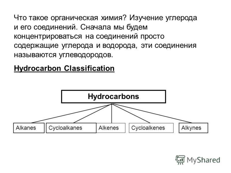 Что такое органическая химия? Изучение углерода и его соединений. Сначала мы будем концентрироваться на соединений просто содержащие углерода и водорода, эти соединения называются углеводородов. Hydrocarbon Classification Hydrocarbons Alkanes Alkenes