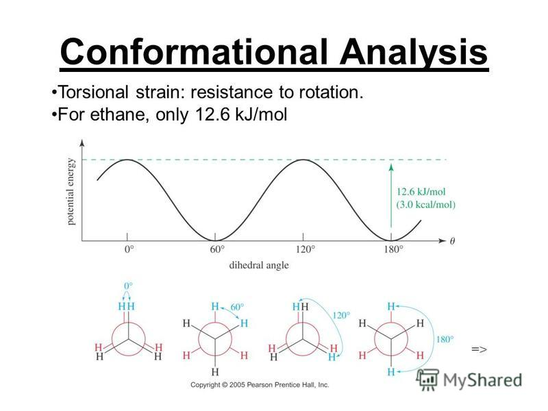 Conformational Analysis Torsional strain: resistance to rotation. For ethane, only 12.6 kJ/mol =>