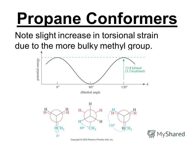 Propane Conformers Note slight increase in torsional strain due to the more bulky methyl group.