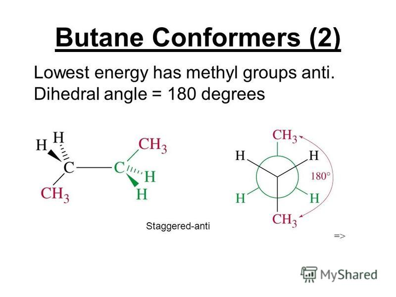 Butane Conformers (2) Lowest energy has methyl groups anti. Dihedral angle = 180 degrees => Staggered-anti