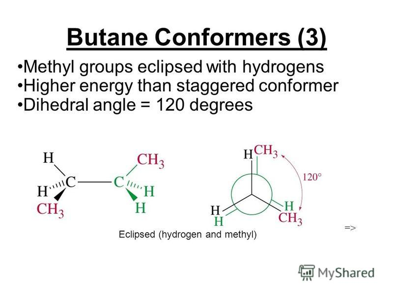 Butane Conformers (3) Methyl groups eclipsed with hydrogens Higher energy than staggered conformer Dihedral angle = 120 degrees => Eclipsed (hydrogen and methyl)
