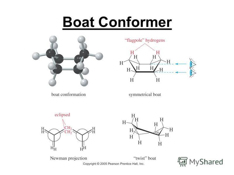 Boat Conformer