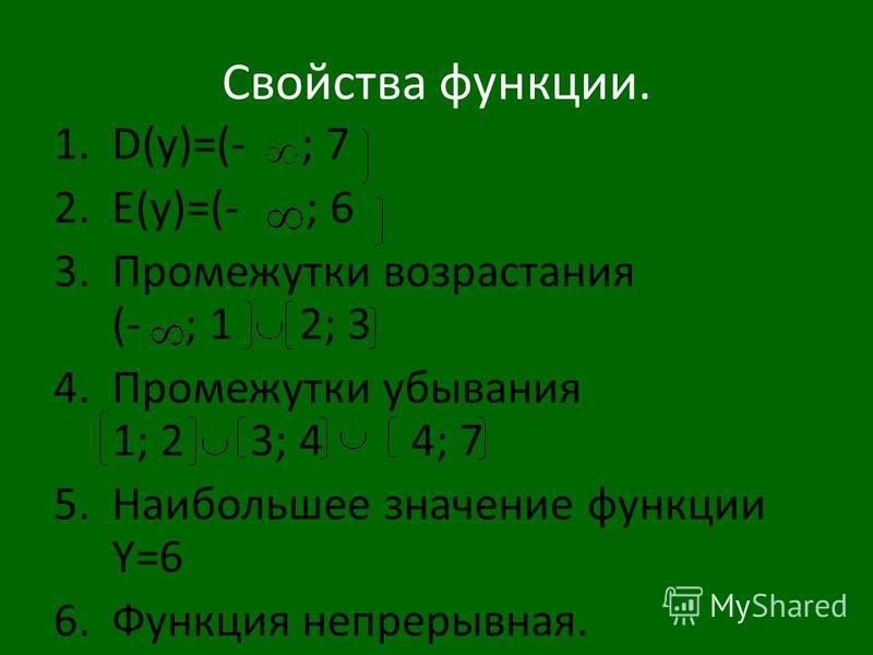 Свойства функции. 1.D(y)=(- ; 7 2.E(y)=(- ; 6 3. Промежутки возрастания (- ; 1 2; 3 4. Промежутки убывания 1; 2 3; 4 4; 7 5. Наибольшее значение функции Y=6 6. Функция непрерывная.